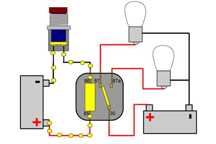 Nguyên lý hoạt động relay