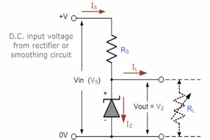 Nguyên lý hoạt động diode zener