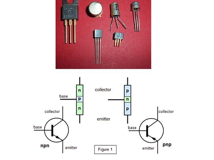 Cấu tạo transistor