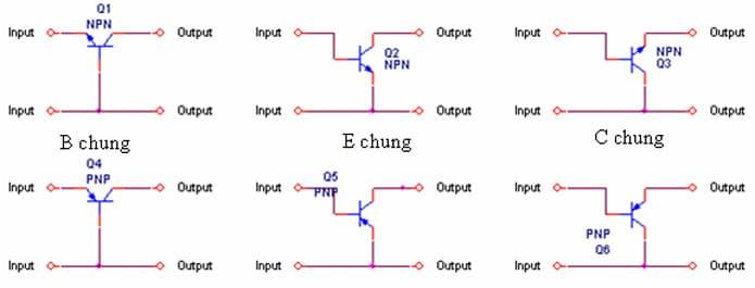 nguyên lý hoạt động chung của transistor