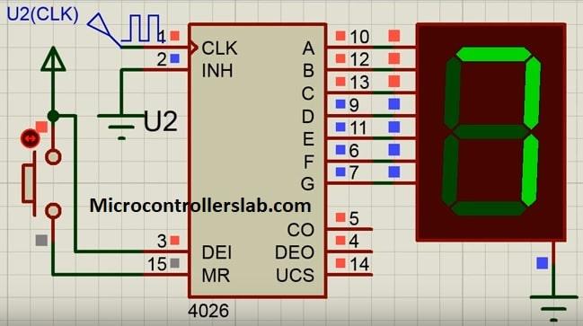 Bảng hiển thị đầu ra CD4026